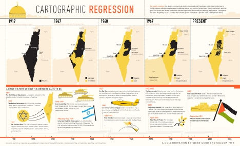 cartographic-regression